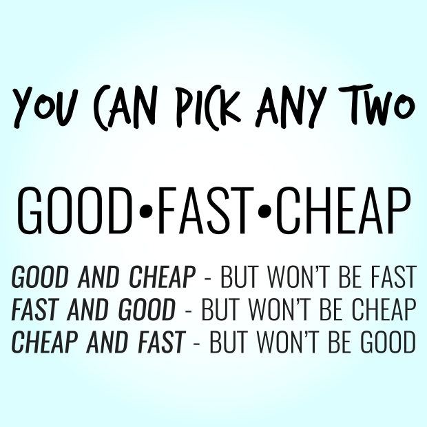 GOOD FAST CHEAP